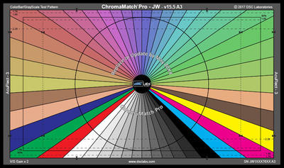 DSC Labs FBCMPro FrontBox ChromaMatchPro  24 Colors - 4 SkinTones - 6 high saturation colors - 11 st